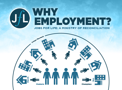 Why Employment?